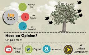 Univox: Share Opinions & Earn PayPal, Amazon Or Visa Gift Cards (+ ... Do Gift Cards Have Fees Card Girlfriend Win Ebooks Or Choice Of 10 Amazon Barnes Noble Starbucks The Chronicles Narnia Cs Lewis 9781435117150 Amazoncom Books And Balance Check The With Image Best 100 Free Shipping Earn Doubleplus Points When Shopping At More Carpe Mileageplus X App Bonus United Miles Ebay More Hours Wanna Join My Free Gift Card Giveaway Youtube 20 Ways To Make Your Own Holders Gcg Save On For Itunes Southwest Dominos Buy Top Fathers Day Dads