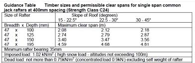 Floor Joist Span 2x10 by Floor Joist Spacing Nz 100 Images 100 Floor Joist Calculator