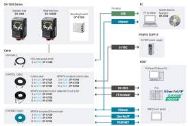 Keyence Light Curtain Manual Pdf by System Configuration Diagram Sr 1000 Series Keyence America