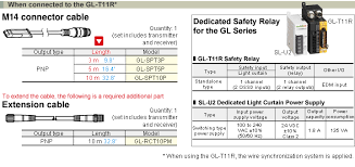 Keyence Light Curtain Manual Pdf by Step3 Select Cables According To The Required Functions Gl S