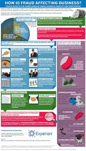 Experian Employee Help Desk by 96 Best Compliance Images On Pinterest Infographics Project