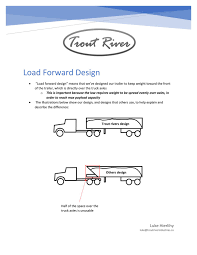 100 Truck Axle Weight Limits The Trout River Load Forward Design By Trout River Live