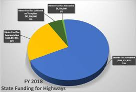 Oklahoma Department Of Transportation - Highway Funding FAQs Oklahoma Motor Carrier Summer 2014 By Trucking News Archives Wcs Permits And Pilot Cars Dmv Impremedianet Occupational Safety Health Management Environmental Industry Red Intertional Terrastar Dump Turck Snplow My Truck Ford Shifts Truck Production To Northeast Ohio Fox8com Home Oregon Associations Or Department Of Transportation Cssroads Renewal 240 Current Funding Inadequate Mtain Oregons Bridges Local Project Would Reroute Highway 69 Around Muskogee Newson6com