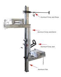 Home Depot Floor Leveling Jacks by Scaffolding Depot Offers High Quality Scaffolding And Scaffolding