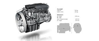 Mercedes-Benz Truck Classic Engines. Compression Release Engine Brake Wikipedia Fileud Trucks Gh13 Enginejpg Wikimedia Commons 1958 Chevy Apache Pickup Truck Engine Bay The Pinterest New Jmc Offers 2 Cgi Options Sintercast Ab Foundry Atk Hp97 Lm7 53l 9907 Base 385hp 2016 Ford F750 Tonka Dump 1 25x1600 Wallpaper Wards 10 Best Engines Winner F150 27l Ecoboost Twin Turbo V Cummins 59l 12 Valve 4500 Exchanged In Stock Driving The Freightliner M2 106 With Dd5 News Mercedesbenz Euro Vi Diesel 6cylinder Turbocharged Common Rail D3876 12681432 Gm 57l 350 Long Block Jegs