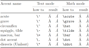 ROOT TLatex Class Reference