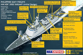 thales si e social how did thales became involved in the philippine navy s frigate