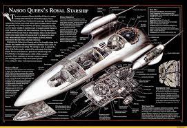 Starship Deck Plan Generator by Star Destroyer тысячелетний сокол At At Sw техника