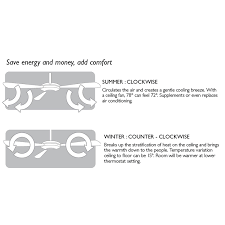 Ceiling Fans Rotate Clockwise Or Counterclockwise by Design House 152991 Atrium 1 Light Ceiling Fan 30