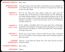 Estilos De Las Cartas Comerciales Webscolar