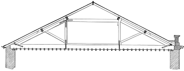 100 Bowstring Roof Truss Timber Es