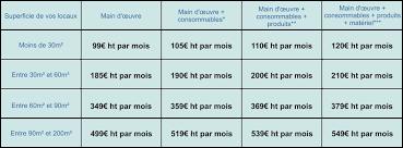 societe de menage bureau tarif nettoyage entreprise net4proentreprise de nettoyage