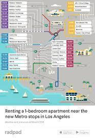 Rents Already Soaring Along LA s Unopened Expo Line Curbed LA
