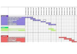 Post Production Schedule Template Excel Film Shooting Free Word Format For Day Planner