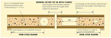 Distance Between Floor Joists crowned floor joists page 2 electrician talk professional