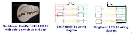 Aleddra EasiRetrofit Tube Provides Better Protection Than Single