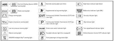 Malfunction Indicator Lamp Honda by Nissan Maxima Warning Indicator Lights And Audible Reminders
