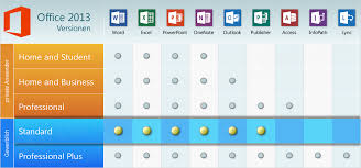 Microsoft fice 2013 STANDARD 5 PC 229 00EUR Microsoft fice