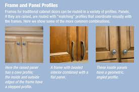 Thermofoil Cabinet Doors Bubbling by Transform Your Kitchen With Cabinet Refacing Homes Com