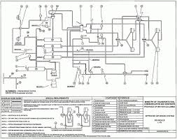Parts Of A Semi Truck Diagram Diagram Semi Truck Diagram - Diagram ... Custom Classic Blue Big Rig With Crome Parts And Tall Exhaust Pi 2 Easy Ways To Draw A Truck With Pictures Wikihow Heavy Towing Sales Service And Repair Roadside Assistance Bumpers Cluding Freightliner Volvo Peterbilt Kenworth Kw A Semi Diesel Engine That Makes 500 Hp 1850 Lbft Of Torque Ertl 1 64 Lot Of 7 Misc Freight Trailers For Tractor 2001 Columbia Semi Truck Item I6195 Sold S 3d Puzzles Trucks Atlantic Canadas Trailer Distributer 2006 Dc5728 Replacement Suspension Stengel Bros Inc Diagram 240 Ordrive Wiring Diy