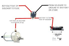 Ottawa Truck Wiring - Electrical Wiring Diagram • Louisville Switching Service Ottawa Yard Truck Sales Commercial Dealer In Texas Idlease Leasing Parts Wiring Electrical Diagram 2018 Ottawa T2 Yard Jockey Spotter For Sale 400 Wire Diagrams For Dummies Jrs Trucks And Used Heavy Duty Located Oklahoma City Myers Cadillac Chevrolet Buick Gmc Inc An Ac Centers Alleycassetty Center 201802hp_banner_templ8 Kalmar Ford Super F 250 Srw Vehicles For Sale
