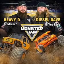 Monster Jam (@MonsterJam) | Twitter Miami Every Day Photo Monster Truck Jam 2018 Team Scream Racing Photos February 18 Triple Threat Series Rolls Into Golden 1 Center Cbs The Is Set To Destroy The Citrus Bowl Blogs At Marlins Park Recap Funtastic Life Image Neworlealausathfeb2016zombiehunmonstertruck Truck Tour Comes Los Angeles This Winter And Spring Axs Takes Over Florence Full Episode Video Dailymotion Kentucky Exposition Louisville 12 October