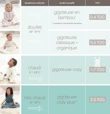 température chambre de bébé chambre bebe a degres denis 3237 betthupferl info