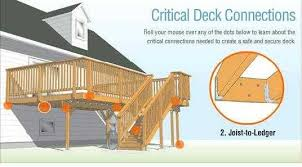 Free Standing Deck Bracing by First Time Builder Building A Lifted Deck The Home Depot Community