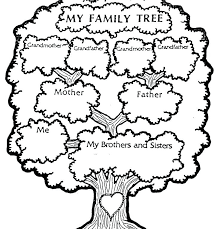 Family Tree Template For Kids Printable Synonym Simple Definition Biology Quizlet Kid