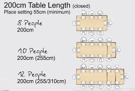 Dining Table Size Inside What Should I Buy Https Www Berrydesign Co Uk Ideas 14