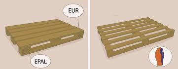 fabrication canapé palette bois fabriquer un canapé en palette canapé