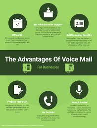 Advantages Of Voice Mail For Business - Network Telecom Networking Advantages And Disadvantages Youtube The History Of Voip Phone Systems Marketinspector Ppt Voip Werpoint Presentation Id70956 Wired Wireless Networks Ppt Download Ntrust Onpoint Computer Solutions Advantages Securelink Intertional Pty Ltd Pay To Get World Literature Resume Best Thesis Proposal Caspro Controlling Telecommunication Costs With Call Accounting How Set Up Your Own System At Home Ars Technica Telephony Dalton Net Service Apo Km Tools Techniques