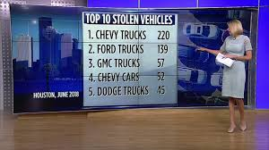 Top 10 Most Stolen Vehicles In Houston | Abc13.com Houston Car Sales Climbed Prices Fell In March Chronicle Showroom Contact Gateway Classic Cars New And Used Nissan Frontier Tx Autocom Amigos Trucks Texan Gmc Buick For Sale Humble Near Craigslist Grand Junction Co By Private Owner Watch A Dodge Viper Eat It Leaving Coffee The Drive Dorable Buffalo Ny And By Photo Tx Amazing West Vw Volkswagen Dealer Katy Chicago Appliances Fniture Swangin Through Houstons Slab Scene Cnn Travel