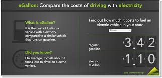 Electric Car Cost Vs Gas (Calculators) − Pickup Truck Gas Mileage Estimates Certified Preowned Trucks In Denver Co Excel Mileage Calculator Spreadsheet Per Mile Trucking Companies 2018 Nissan Frontier Fuel Economy Review Car And Driver Digital Tachograph Programming Calibrating Tool Truck Tacho Work Ukranagdiffusioncom Low Miles2014 Chevy Silverado 1500 Z71 Sullivan Auto Center Spec For The Heavy Haul New Gmc Sierra Denali Crew Cab Delray Beach Hshot Hauling How To Be Your Own Boss Medium Duty Work Info The Real Cost Of Trucking Per Mile Operating A Commercial