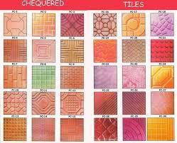 chequered tiles manufacturer in uttar pradesh india by