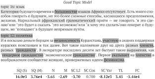 Neurobehavioral And Neuropsychiatric Assessment Section II