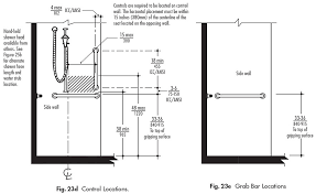 Fire Extinguisher Mounting Height Requirements by 19 Fire Extinguisher Mounting Height Code Height For Fire