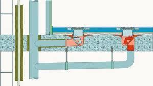 sensibles detail im systemaufbau der bodenablauf