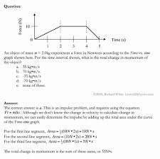 How To Find Work Physics Formula Best Of Learn Ap C Momentum