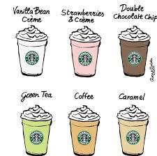 Starbucks Clipart Cup Drawing Tumblr 1