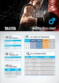 Eatsmart Precision Digital Bathroom Scale Esbs 01 by Home Tanita Australia
