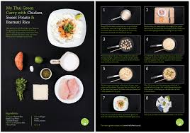 Fresh Meal Plan Promo Code Hellofresh Canada Exclusive Promo Code Deal Save 60 Off Hello Lucky Coupon Code Uk Beaverton Bakery Coupons 43 Fresh Coupons Codes November 2019 Hellofresh 1800 Flowers Free Shipping Make Your Weekly Food And Recipe Delivery Simple I Tried Heres What Think Of Trendy Meal My Completly Honest Review Why Love It October 2015 Get 40 Off And More Organize Yourself Skinny Free One Time Use Coupon Vrv Album Turned 124 Into 1000 Ubereats Credit By