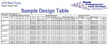 delightful design wood roof truss span tables tji floor joist
