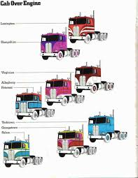 I Thought You Might Like These. It's The 1970s Kenworth Paint Book ...