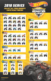 100 Monster Trucks Names Hot Wheels 2018 Jam Collectors Series Jam