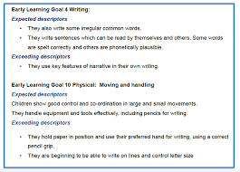 Cursive Writing in Reception – A Good Idea
