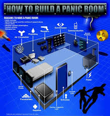 Best 25 Panic rooms ideas on Pinterest