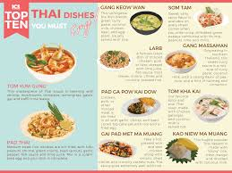 top 10 cuisines in the top 10 dishes by ics travel ics travel