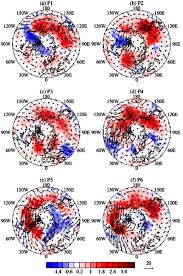 Dynamics of 2013 Sudden Stratospheric Warming event and its impact
