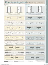 Masonite Patio Door Glass Replacement by How To Determine Right Handling Vs Left Handling Of A Door The